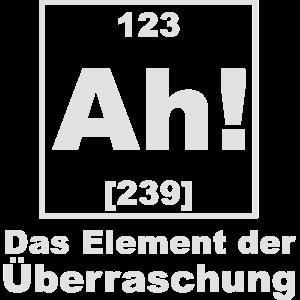 Ah! Element Periodensystem