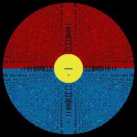 Sonne und Wasser - Minimalistisch