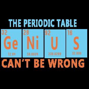 Genius - Genial - einzigartig - exklusiv