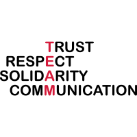 Team Eigenschaften