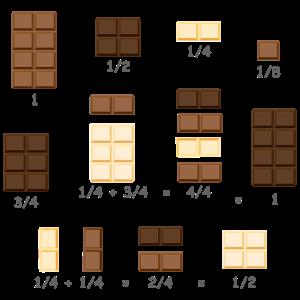 Schokolade Mathematik Bruchrechnen Lehrer Geschenk