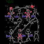 Stereotypenaufstellung_EEE_Logo