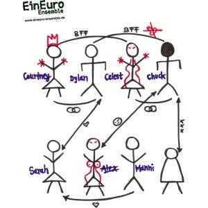 Stereotypenaufstellung EEE Logo