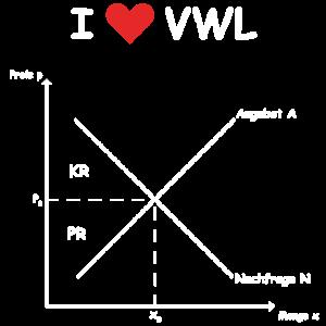 I Love VWL Angebot Nachfrage