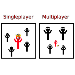 Multiplayer Realität
