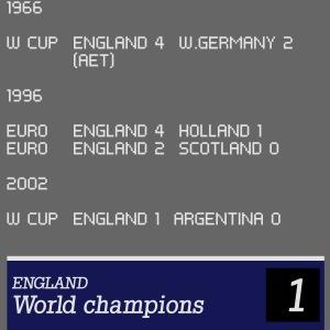 TV Printer England