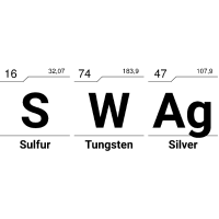 Swag Periodensystem Elemente