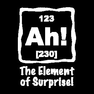 Das Element der Ueberraschung