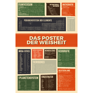 Das Poster der Weisheit - Grundwissen für Schüler