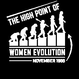 The high point of women evolution - November 1966