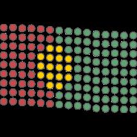Dots Portugal