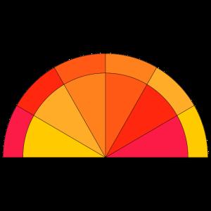Doppelter Rot-orange-gelber Übergang Halbkreis