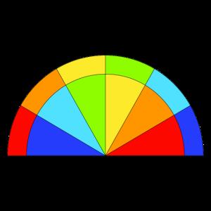 Doppelter Regenbogen Halbkreis