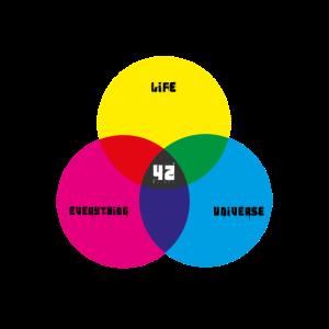 Die Antwort ist 42- Das Leben das Universum und e