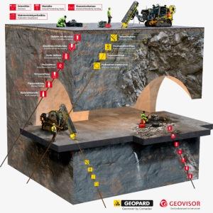 Geovisor Comadev kalliomekaniikka 4000px B