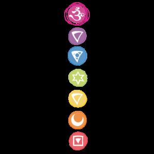 7 Chakras Kundalini Energy Symbols