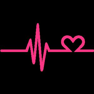 Frequenz Herz