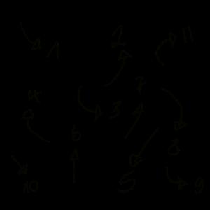 Schatzinsel