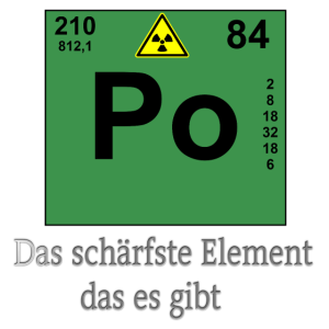 Periodensystem Element Po