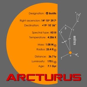 Arcturus / Arktur