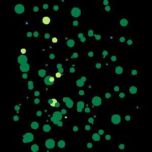 Grüne Blasen
