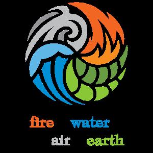 Die 4 Elemente. Feuer, Wasser, Luft und Erde