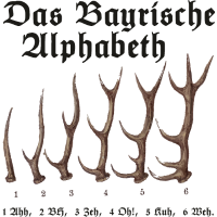 Das Bayrische Alphabeth