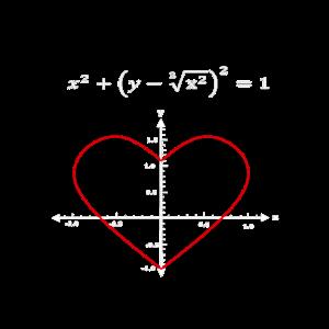 Mathe Liebe Formel Valentinstag