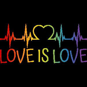 LGBT Herzschlag EKG Herz Regenbogen Love is Love