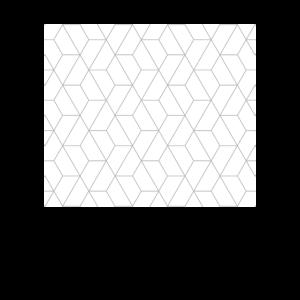 minimal geometric 156