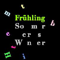 Frühling – Jahreszeiten – Poster