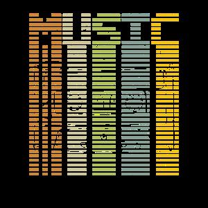 Musik Musikinstrument