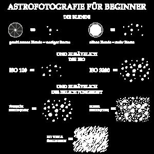 Astrofotografie für Beginner