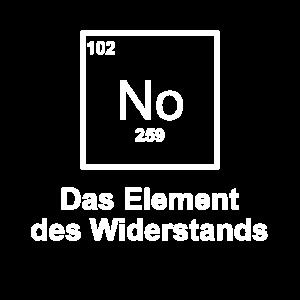 No - Das Element des Widerstands