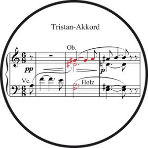 Wagner Tristan Akkord