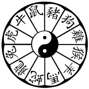 Tierkreiszeichen China Horoskop