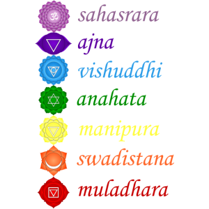 Chakra Yoga Meditation Om Namaste Spirituell Idee
