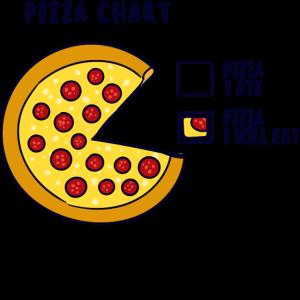 Pizza Diagramm Fast Food Lecker Essen Humorvoll