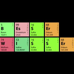 Chemie Besserwisser