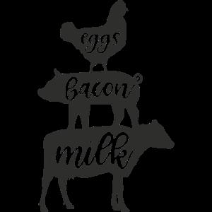 Eier Fleisch Milch