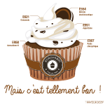 cupcake choco 2