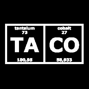 TaCo Periodical Element Wissenschaftsliebhaber