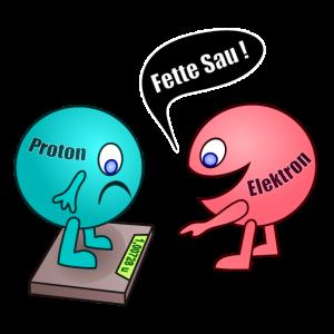 Atome, Elektron Proton, dickes Proton, fette sau