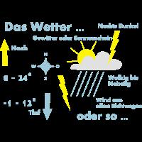 wetter wetterkarte europa