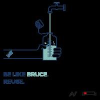 Sei wie Bruce