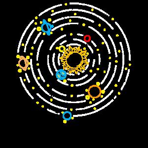 Planeten Sonnensystem