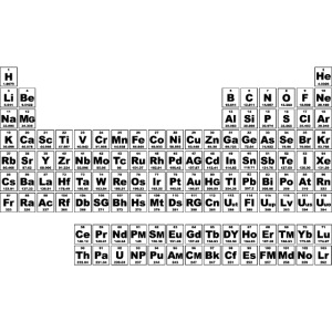 Periodic Table - Small (v4)