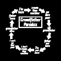 Großvater Paradoxon Nerd Geek Science Fiction