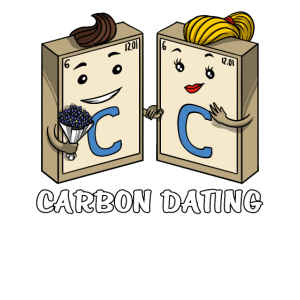 Chemie Wissenschaft Kohlenstoff Datierung