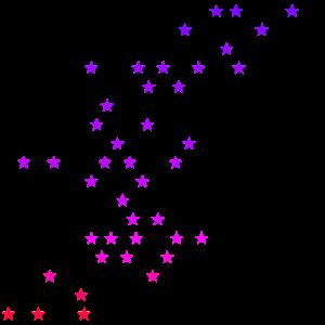 Sterne lila pink Farbtöne Geschenkidee